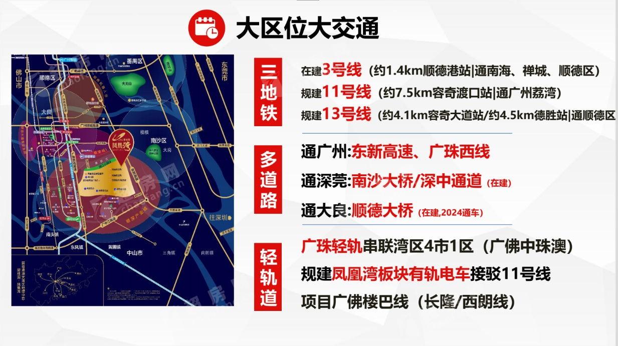 碧桂園鳳凰灣(新房)新房交通圖